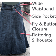 anatomy of skirt