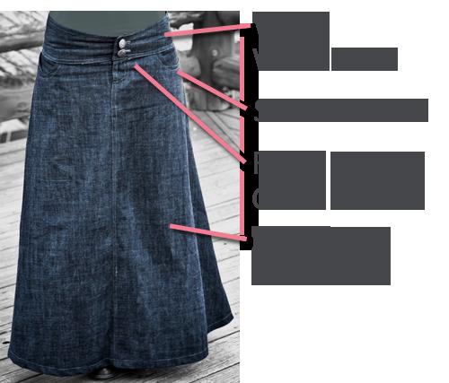 anatomy of skirt